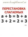 Опорные таблицы по математике. 1 класс
