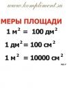 Опорные таблицы по математике. 3 класс.